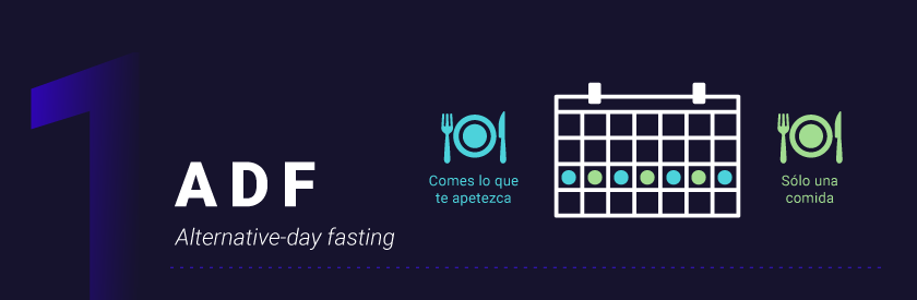 adf-alternative-day-fasting-ayuno-intermitente-IND