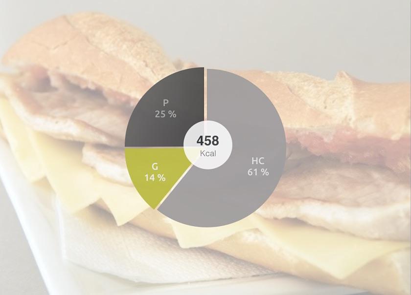 IND - Postentreno, recuperacion, recovery, bocadillos fit, lomo con queso, nutricion